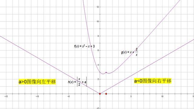 高考数学逆袭必备神器之函数压轴题巧解_秒懂