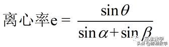 高中数学史上最牛叉的二级推论-秒杀-速算必备绝招
