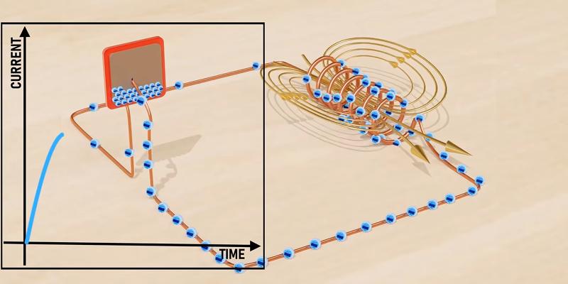 电磁振荡:LC震荡过程分析,LC回路电磁振荡分析方法