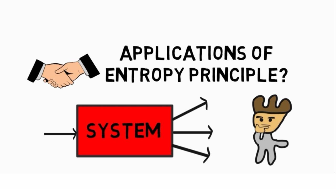 熵增加原理,热力学第二定律,热力学第三定律,能源与可持续发展