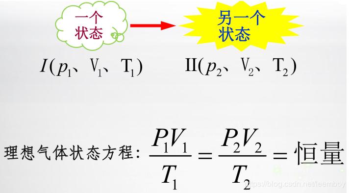 理想气体状态方程揭示分子运动规律