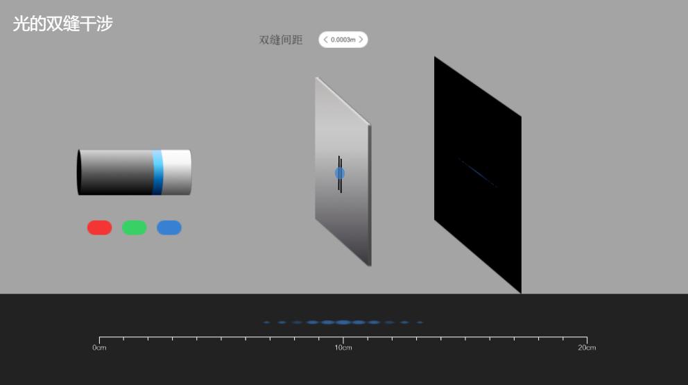 物理光学:光的干涉、衍射和偏振以及光的颜色与色散
