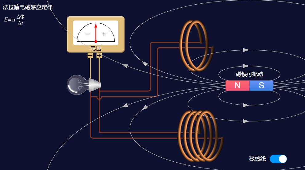 法拉第电磁感应定律,感生与动生电动势