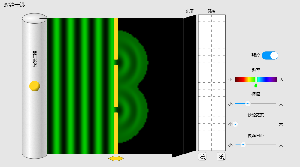 机械波:波的图像,惠更斯原理,波的反射和折射以及波的干涉